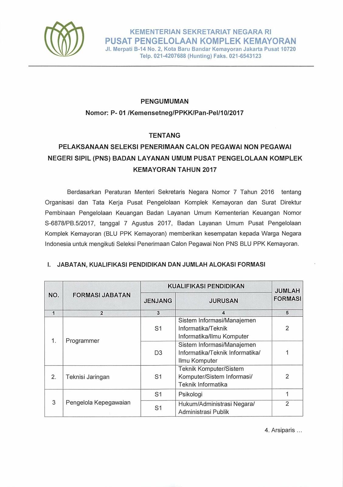 Lowongan Kerja   Terbaru Non PNS Kementerian Setneg RI Besar Besaran Tingkat SMK, D3, S1  Oktober 2018