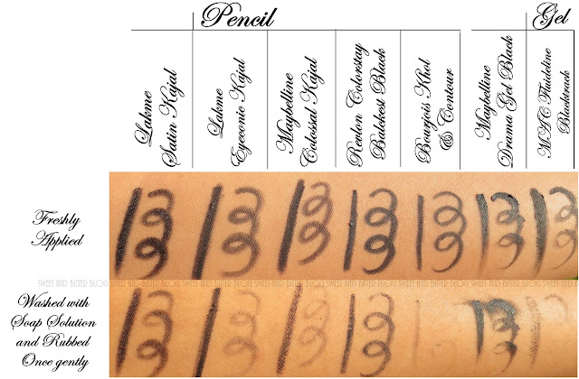 7 Black Eyeliner And Kohls From India Compared Smudge Water Smoothness Tests Sweet And