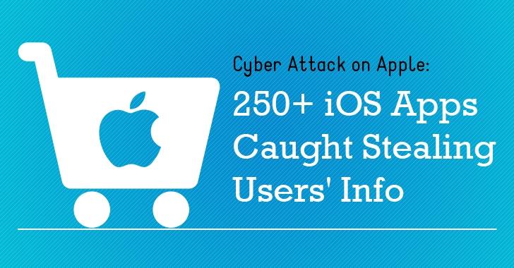 apple-ios-malware-apps