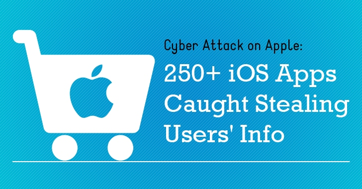 apple-ios-malware-apps