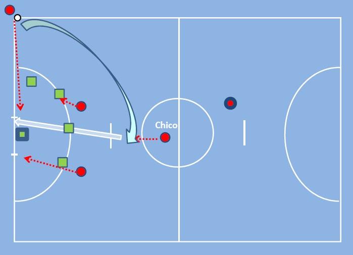 9c67b52c2abe4 Jogando com Raça!  Gol de Escanteio. Falha da defesa