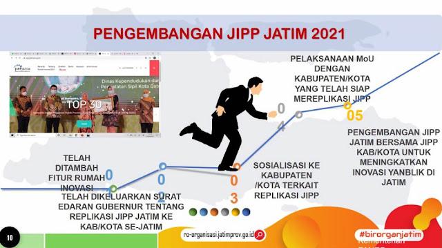 Empat Provinsi Disiapkan Kementerian PANRB Jadi Hub JIPP