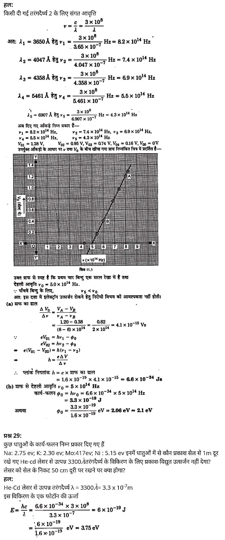 """""""Class 12 Physics Chapter 11"""", """"Dual Nature of Radiation and Matter"""", """"(विकिरण तथा द्रव्य की द्वैत प्रकृति)"""", Hindi Medium भौतिक विज्ञान कक्षा 12 नोट्स pdf,  भौतिक विज्ञान कक्षा 12 नोट्स 2021 NCERT,  भौतिक विज्ञान कक्षा 12 PDF,  भौतिक विज्ञान पुस्तक,  भौतिक विज्ञान की बुक,  भौतिक विज्ञान प्रश्नोत्तरी Class 12, 12 वीं भौतिक विज्ञान पुस्तक up board,  बिहार बोर्ड 12 वीं भौतिक विज्ञान नोट्स,   12th Physics book in hindi,12th Physics notes in hindi,cbse books for class 12,cbse books in hindi,cbse ncert books,class 12 Physics notes in hindi,class 12 hindi ncert solutions,Physics 2020,Physics 2021,Maths 2022,Physics book class 12,Physics book in hindi,Physics class 12 in hindi,Physics notes for class 12 up board in hindi,ncert all books,ncert app in hindi,ncert book solution,ncert books class 10,ncert books class 12,ncert books for class 7,ncert books for upsc in hindi,ncert books in hindi class 10,ncert books in hindi for class 12 Physics,ncert books in hindi for class 6,ncert books in hindi pdf,ncert class 12 hindi book,ncert english book,ncert Physics book in hindi,ncert Physics books in hindi pdf,ncert Physics class 12,ncert in hindi,old ncert books in hindi,online ncert books in hindi,up board 12th,up board 12th syllabus,up board class 10 hindi book,up board class 12 books,up board class 12 new syllabus,up Board Maths 2020,up Board Maths 2021,up Board Maths 2022,up Board Maths 2023,up board intermediate Physics syllabus,up board intermediate syllabus 2021,Up board Master 2021,up board model paper 2021,up board model paper all subject,up board new syllabus of class 12th Physics,up board paper 2021,Up board syllabus 2021,UP board syllabus 2022,  12 वीं भौतिक विज्ञान पुस्तक हिंदी में, 12 वीं भौतिक विज्ञान नोट्स हिंदी में, कक्षा 12 के लिए सीबीएससी पुस्तकें, हिंदी में सीबीएससी पुस्तकें, सीबीएससी  पुस्तकें, कक्षा 12 भौतिक विज्ञान नोट्स हिंदी में, कक्षा 12 हिंदी एनसीईआरटी समाधान, भौतिक विज्ञान 2020, भौतिक विज्ञान 2021, भौतिक विज्ञान 2022, भौतिक विज्ञान  बुक क्लास 12, भौतिक व"""