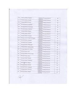 বি এস সি নার্সিং ভর্তি বিজ্ঞপ্তি ২০১৯-২০২০,সরকারি নার্সিং ভর্তি ২০১৯-২০২০,সরকারি নার্সিং ভর্তি বিজ্ঞপ্তি ২০১৮-২০১৯,নার্সিং ভর্তি বিজ্ঞপ্তি ২০১৯-২০২০,নার্সিং এ ভর্তির যোগ্যতা ২০১৯-২০২০,নার্সিং ভর্তি ২০১৯-২০,ডিপ্লোমা নার্সিং ভর্তি বিজ্ঞপ্তি ২০১৯-২০২০,নার্সিং ভর্তি ফরম 2019-2020