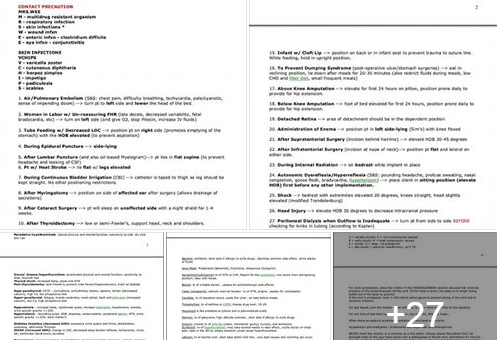 Nclex Notes
