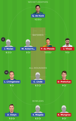 PR vs CTB dream 11 team | CTB vs PR
