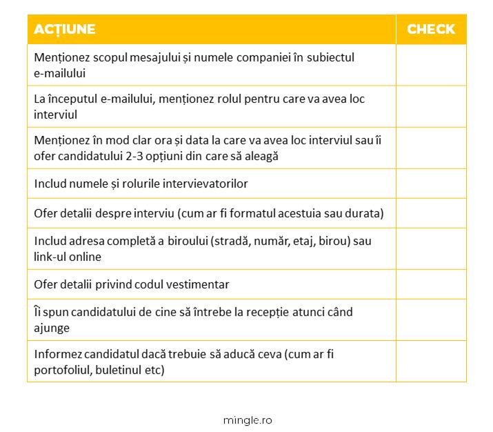 checklist e-mail invitatie interviu