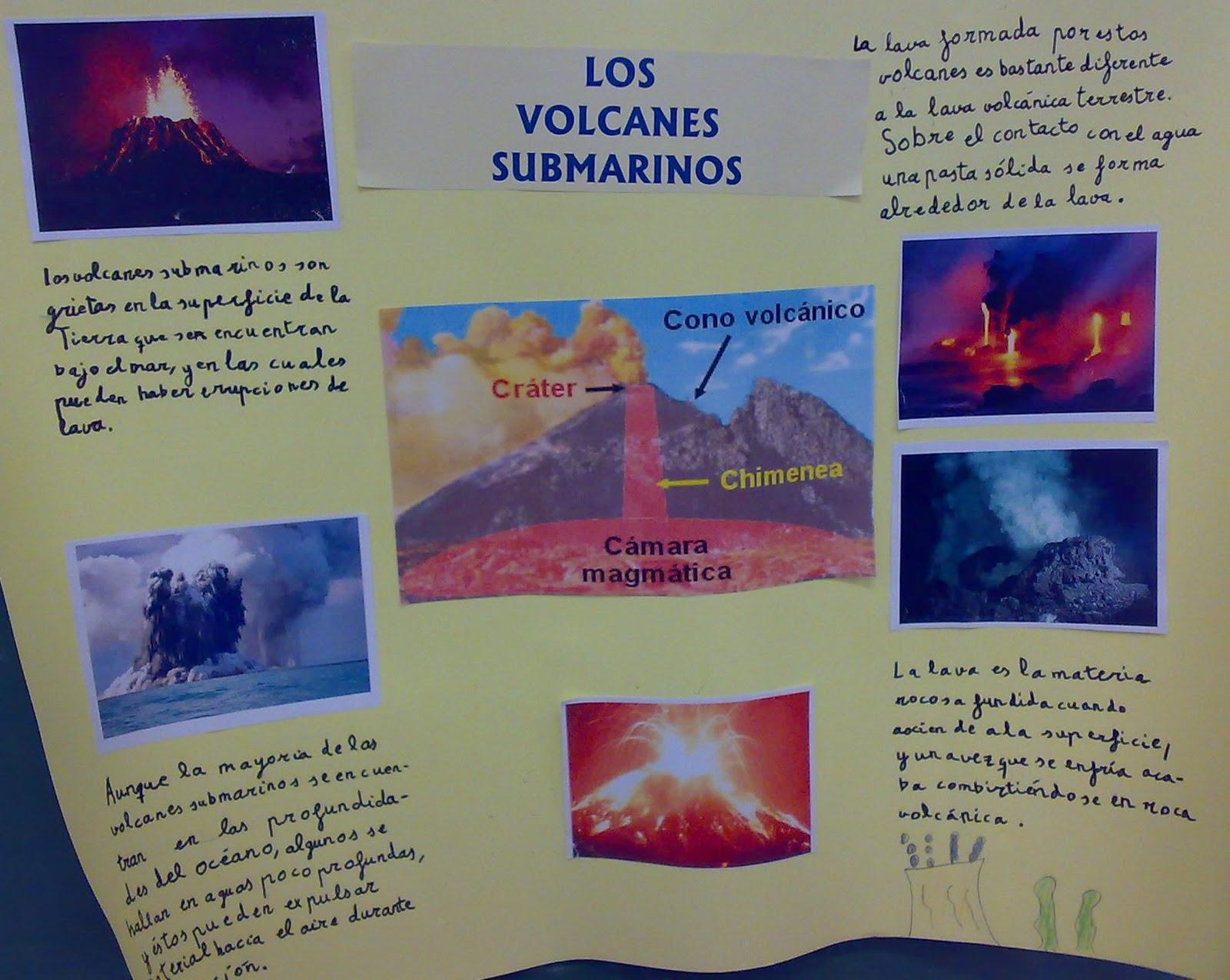 Ceip El Zargal Second Grade Los Volcanes Submarinos