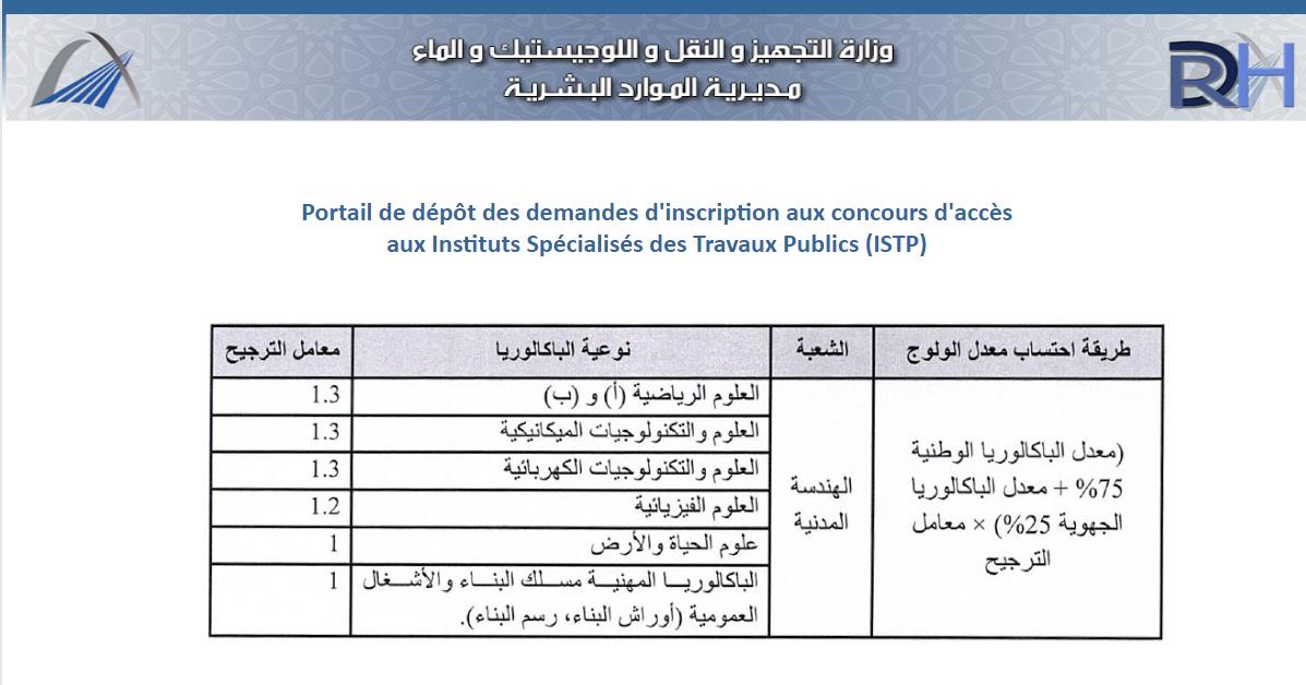 mostajad-maroc.blogspot.com