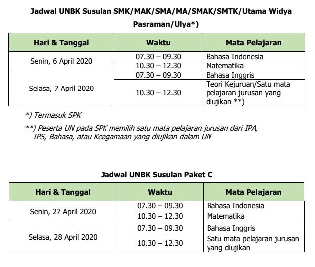 Terbaru Jadwal UN UNBK Tahun pelajaran 2019/2020