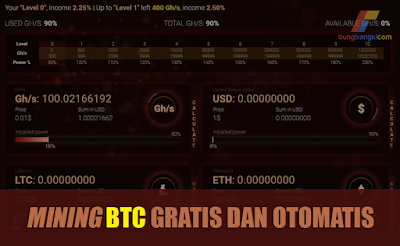 Cara Mendapatkan Bitcoin Gratis dengan Mining Otomatis