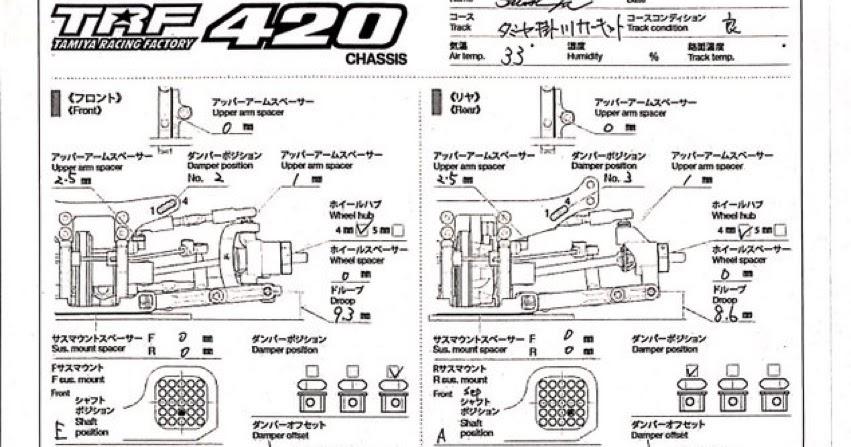 Satoshi Maezumi Tamiya TRF420 Set-up
