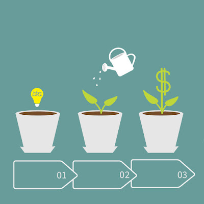 3 steps in a plant's growth with light and water to money showing a high performing culture