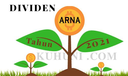 Jadwal Dividen ARNA 2021