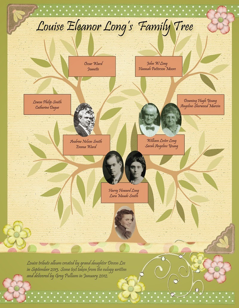 family tree scrapbook templates