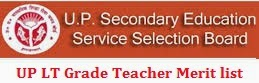 UP 6645 LT Grade Assistant Teacher Merit list Cut off 2014 UPSESSB