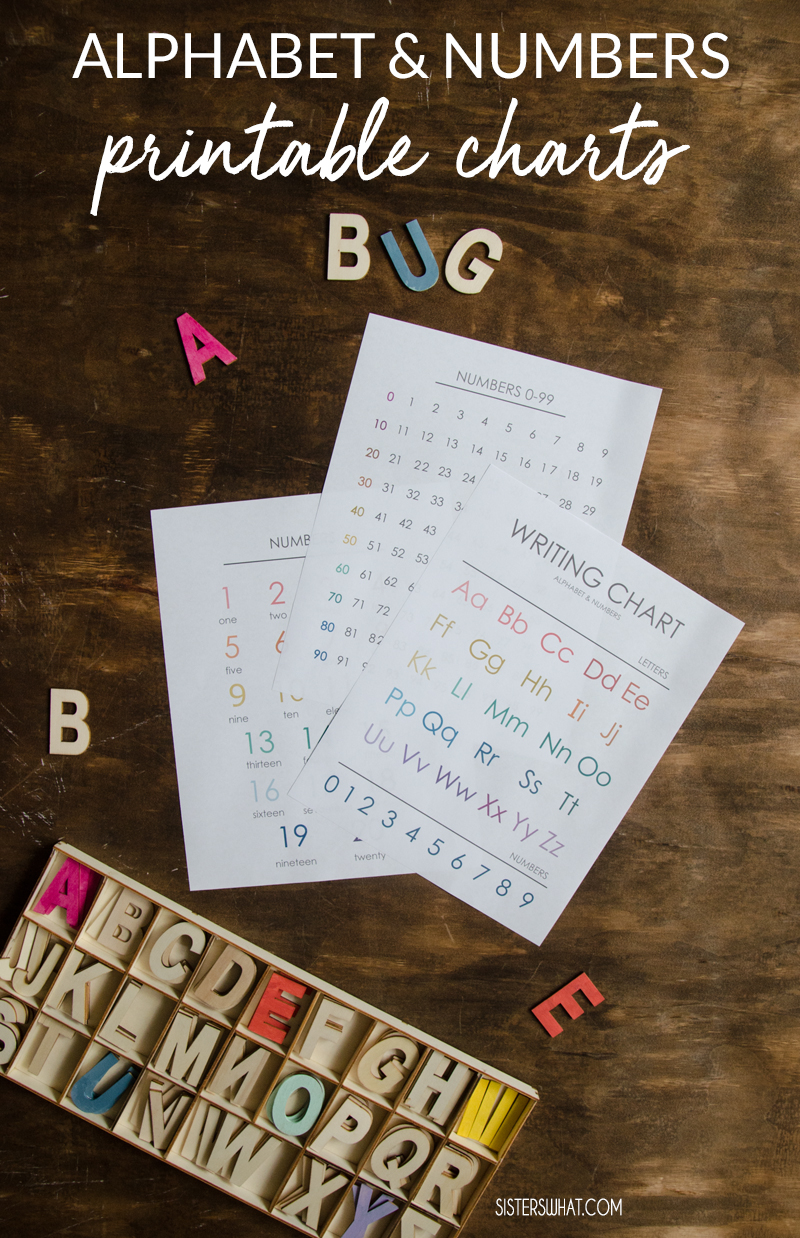 Alphabet  number charts printables