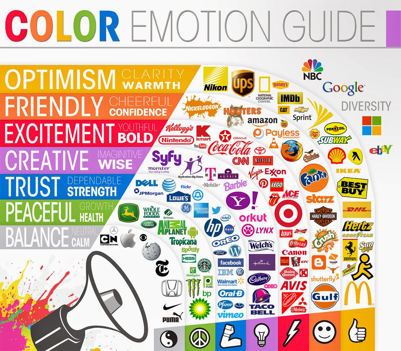 http://thelogocompany.net/blog/infographics/psychology-color-logo-design/