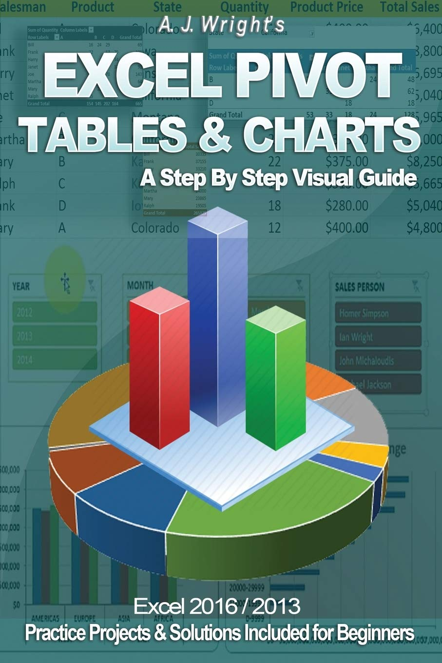 Excel Pivot Tables & Charts: A Step By Step Visual Guide