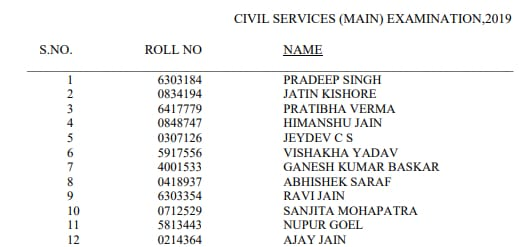 UPSC Civil Services Examination 2019 result announced Pradeep Singh tops
