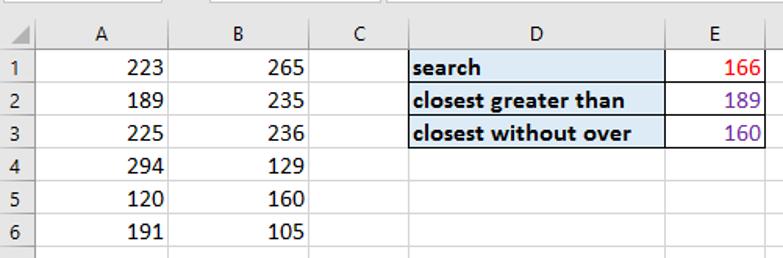 Rumus Mencari Nilai Terdekat di Excel