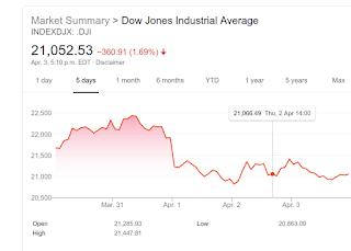 Dow-Jones-Industrial-Index
