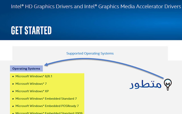 تحميل Media Accelerator drivers win7.