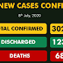 Nigeria's COVID-19 infections exceed 30,000 as 460 fresh cases recorded in 21 states