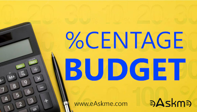 Everything You Need to Know about the Percentage Budget: eAskme