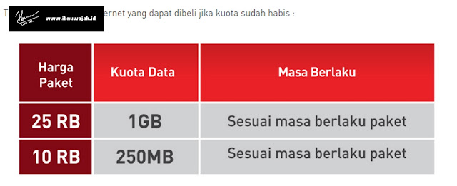 paket internet smartfren terbaru