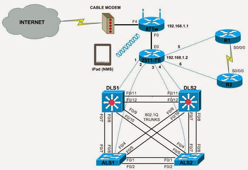 My Network Lab  Ccnp Switch Lab Equipment