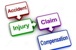✓✓  Compensation Health Insurance also has benefits
