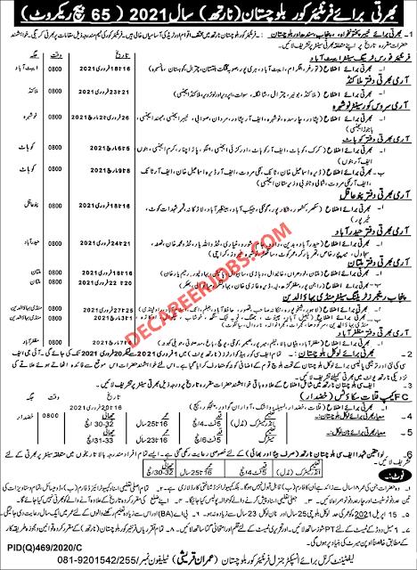 FC Balochistan latest jobs 2021