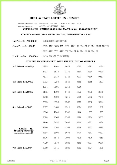 Off. Kerala Lottery Result 16.2.2021 Out, Sthree sakthi  SS 248 Winners List