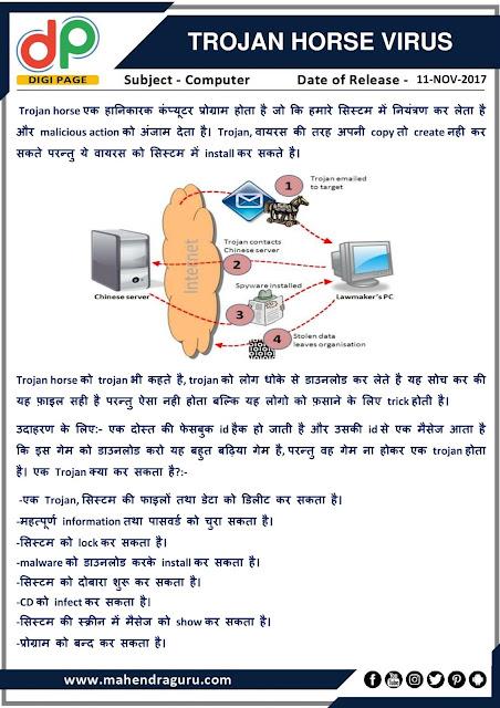 DP   IBPS SO Special :Trojan Horse Virus   11 - 11 - 17