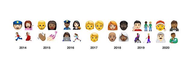 الرموز التعبيرية الجديدة لعام 2020