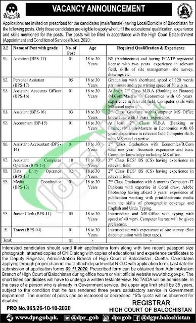 balochistan-high-court-jobs-application-form-download
