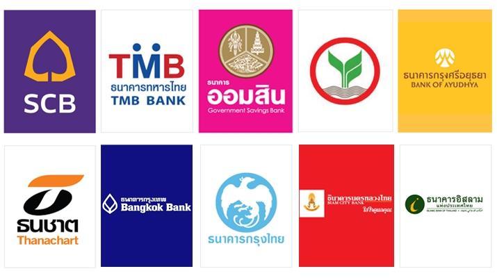 ธนาคารในประเทศไทย