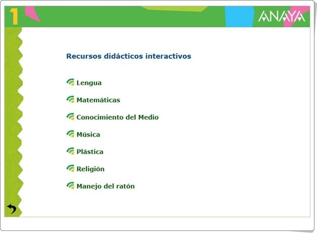 """""""Recursos Didácticos Interactivos Anaya 1º Primaria"""" (Abre la puerta)"""
