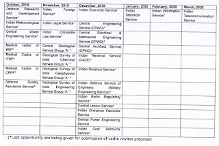 dopt-orders-2019-Calendar-Cadre-Review-Central-GroupA-Services