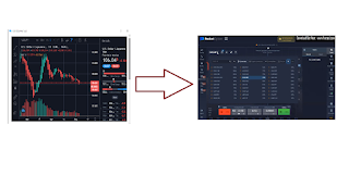 How to use FXXTOOL V 1.4.2 on a Pocket Option broker