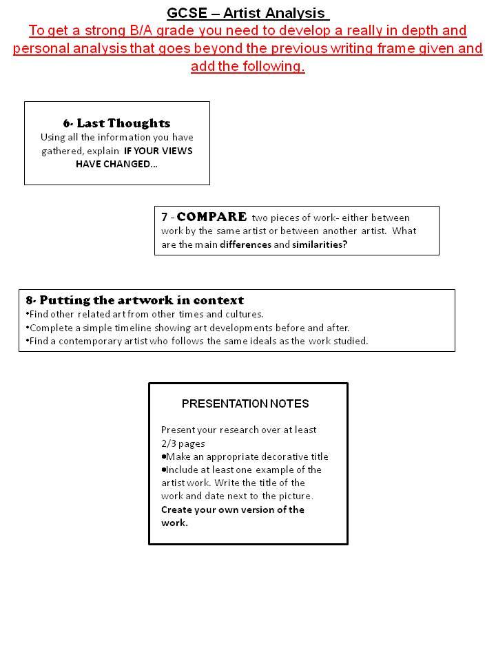 Visual Art GCSE Blog Artist Analysis Writing Frame