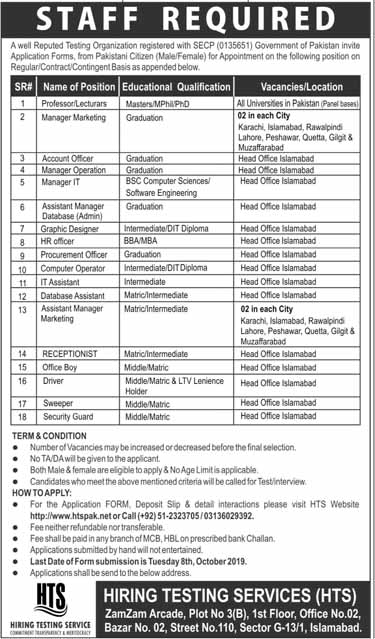 Jobs in Hiring Testing Service, HTS 2019