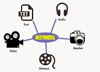Pengertian Multimedia Menurut Para Ahli