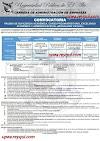 Administración de Empresas UPEA 2022: Convocatoria a la Prueba de Suficiencia Académica, Curso Preuniversitario, Excelencia Académica y Admisión Especial
