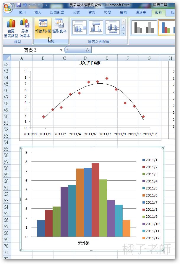 橘子老師教學資料庫: 專題研究 - 20120914 - Excel 圖表設定