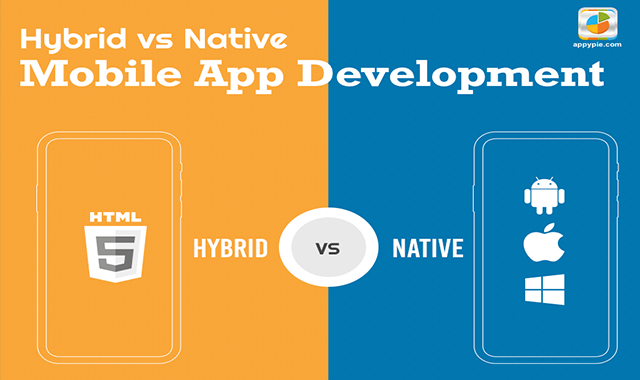 Native vs Hybrid App Development #infographic