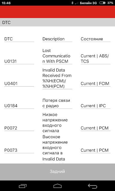 U0401 U0131