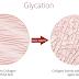 Açúcar: glicação e o papel da dieta no envelhecimento da pele.