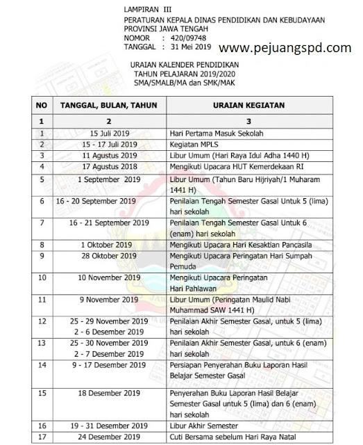 Kalender Pendidikan provinsi Jawa Tengah Tahun Pelajaran2019/2020 Untuk SMA/MA/SMK